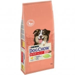 Dog Chow Active 14 кг